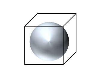 CAT : Geometry: Mensuration; Spheres and Cubes